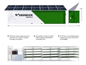 Growcer-Container-Farm