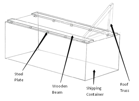 Shed Style Shipping Container Roof Truss
