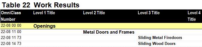 Table 22 OmniClass - Interior Sliding Doors