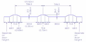 Container Door Corrugation Dimensions