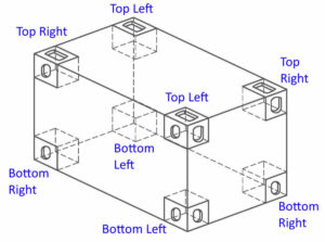 Position and type of corner castings on a shipping container