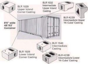 intermediate corner fittings